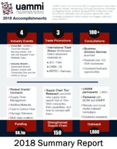 uammi-2018-summary-report