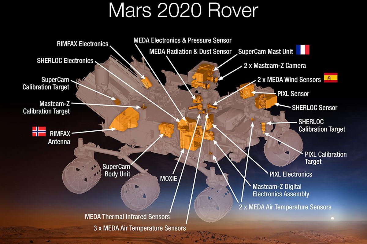 A Little Bit of Utah Lands on Mars