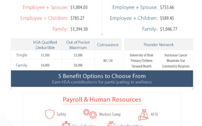 UAMMI Offers Group Employee Benefit Plan